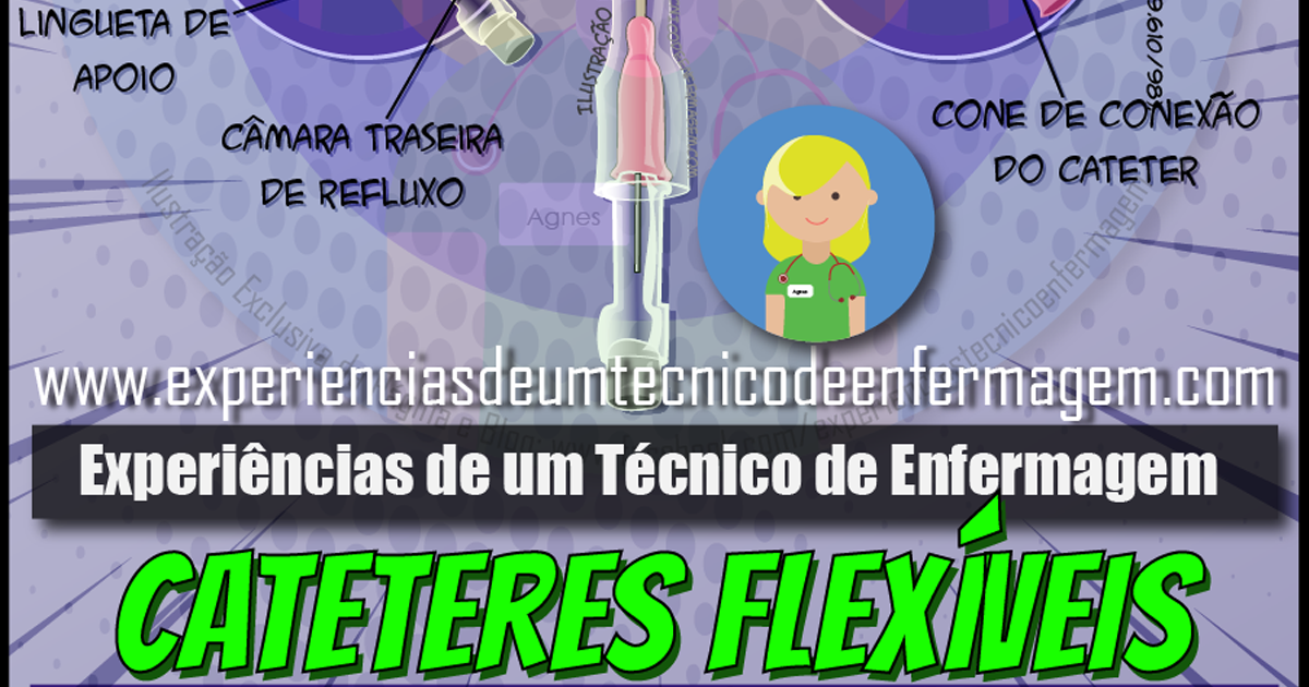 Cateteres Flexíveis
