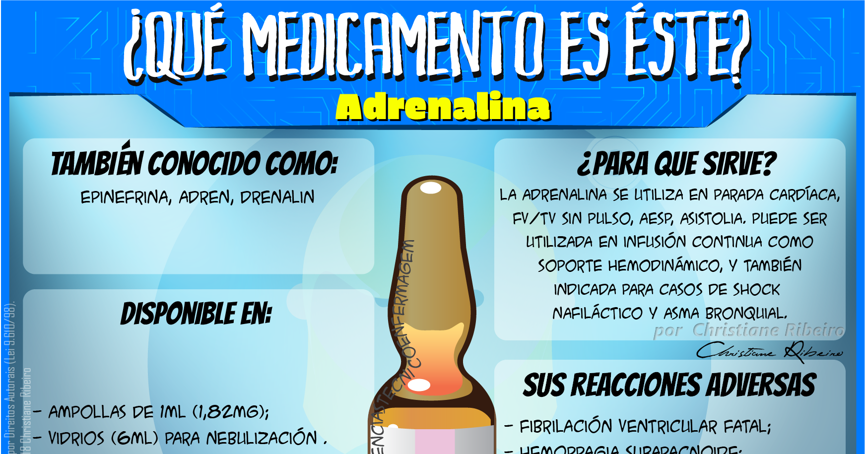 ¿Qué medicamento es éste?: Adrenalina