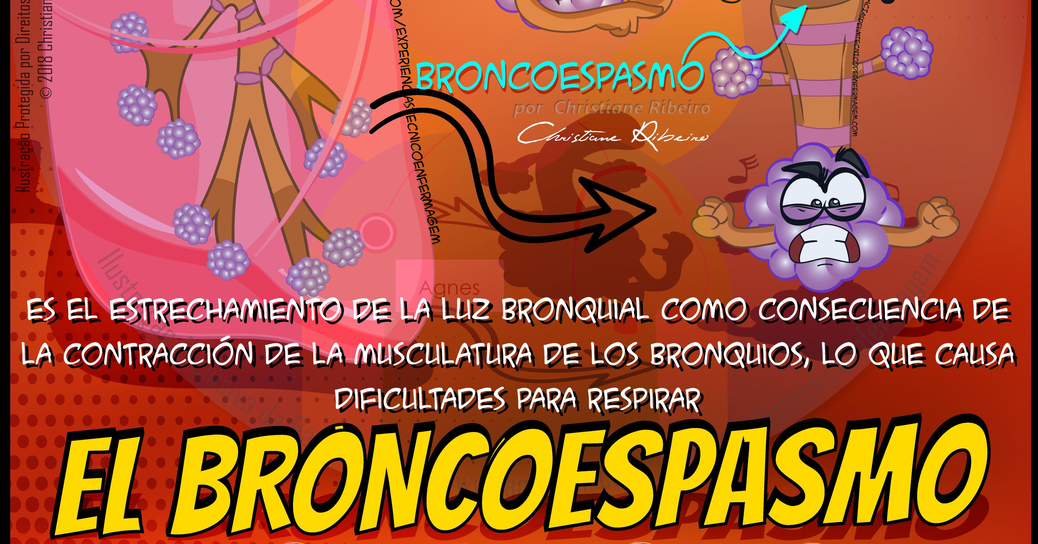 El Broncoespasmo: ¿Qué es?