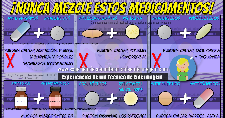¡Sepa por qué no se deben mezclar ciertos medicamentos!