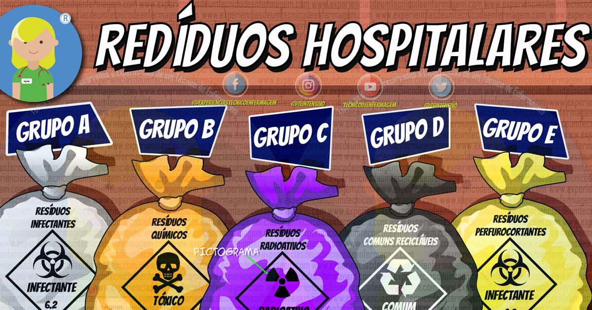 O que são os Resíduos Hospitalares?