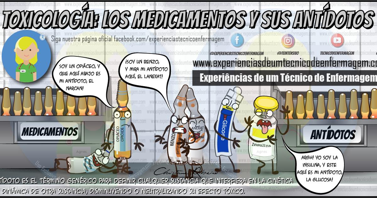 Los Medicamentos y sus Antídotos