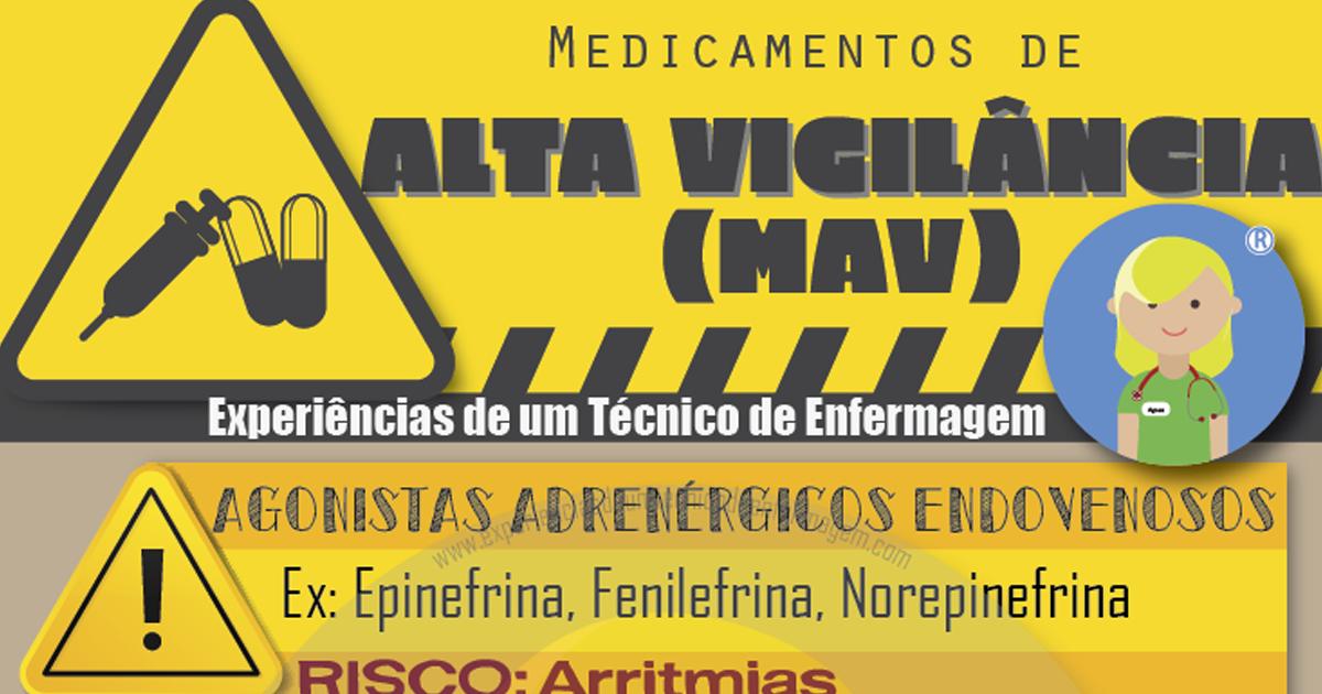 Medicamentos de Alta Vigilância (MAV)