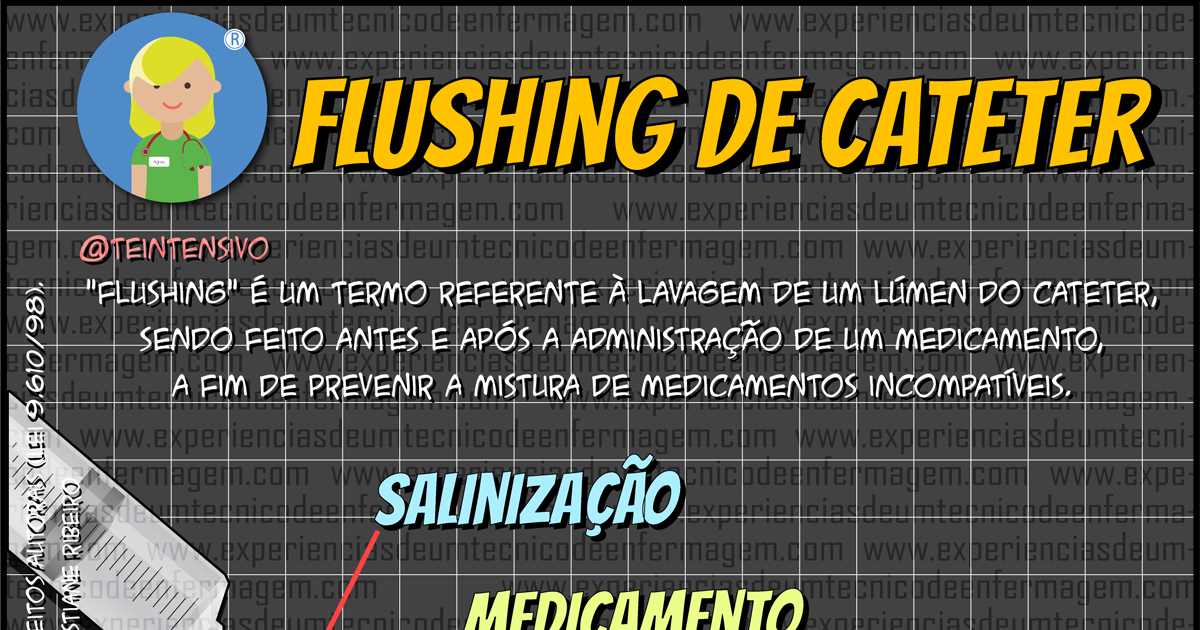"""O que é """"Flushing"""" em um Cateter?"""