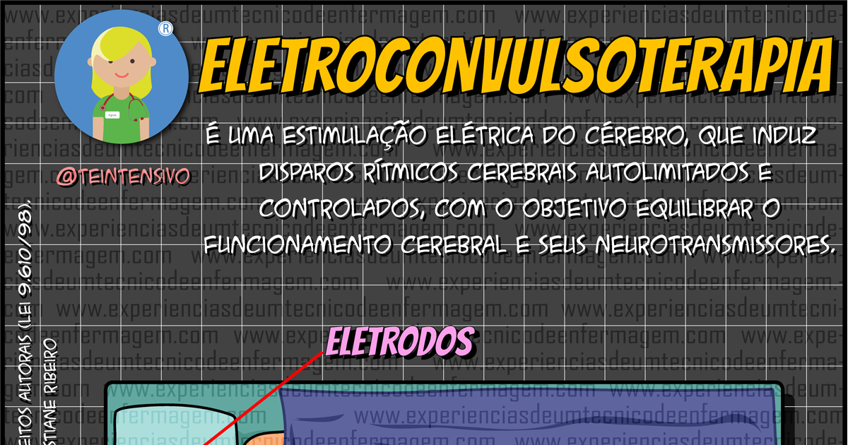 Eletroconvulsoterapia (ECT)