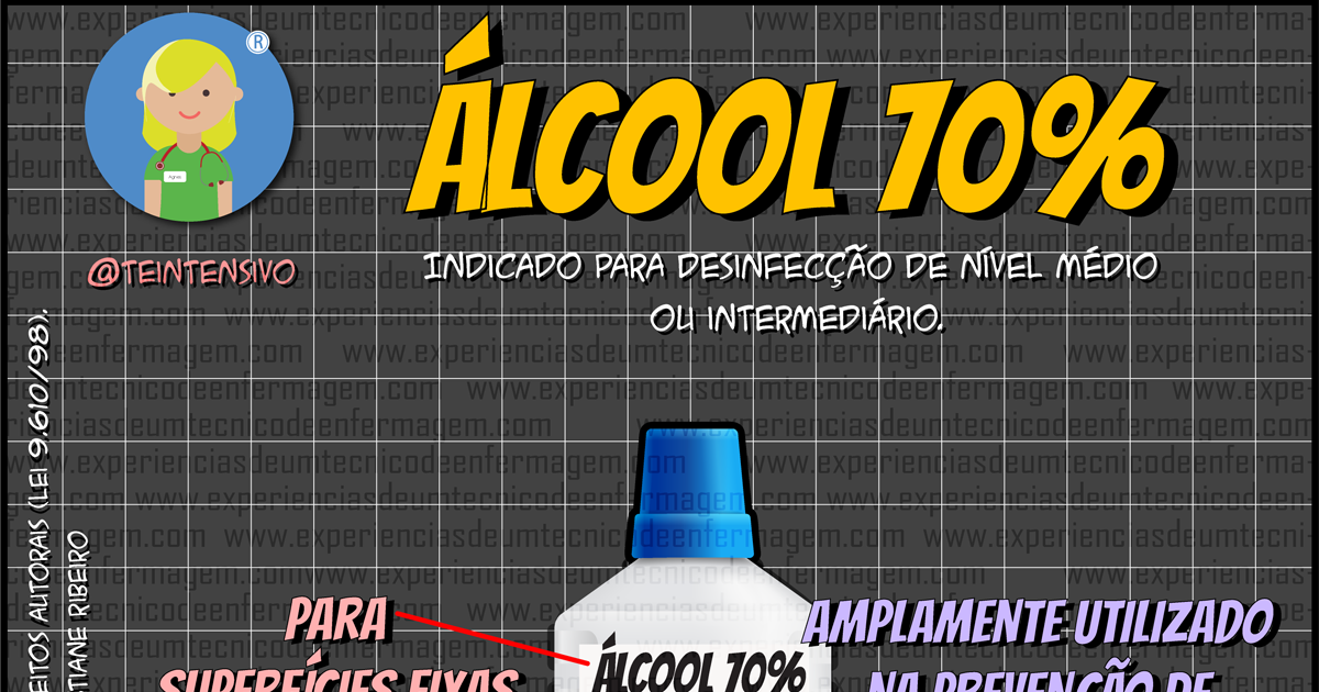 Álcool 70%