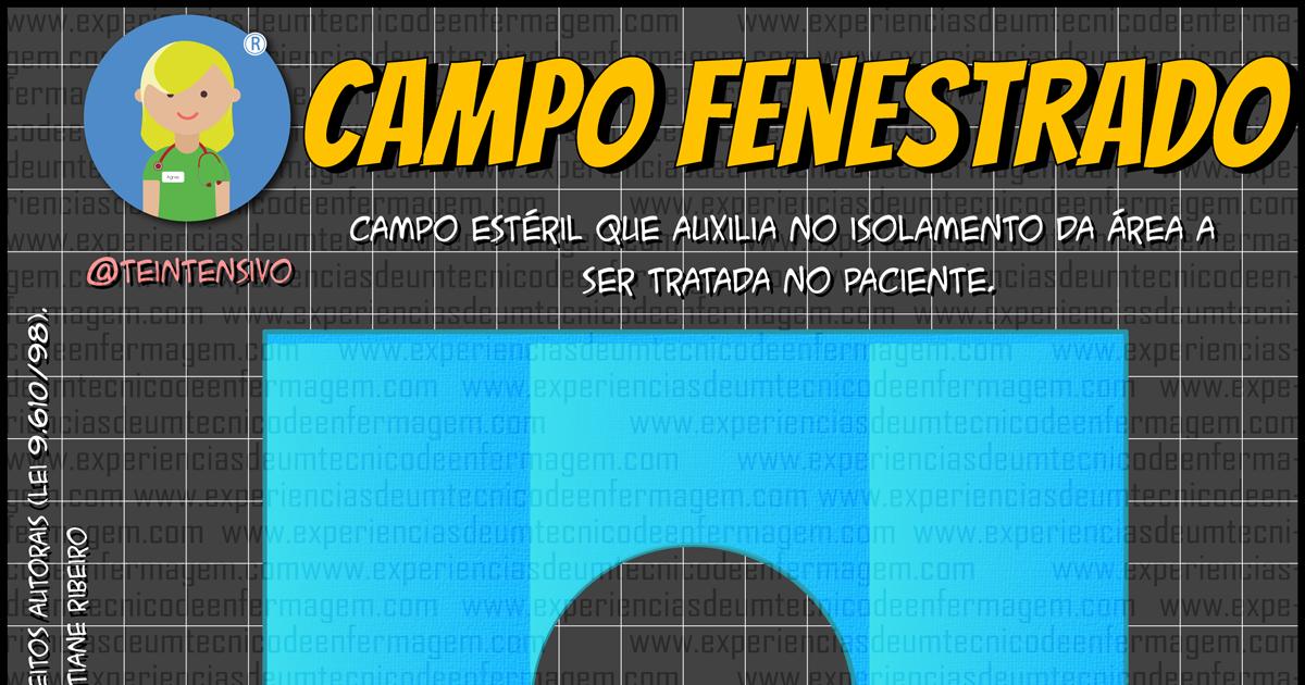 Campo Fenestrado: Para que serve?