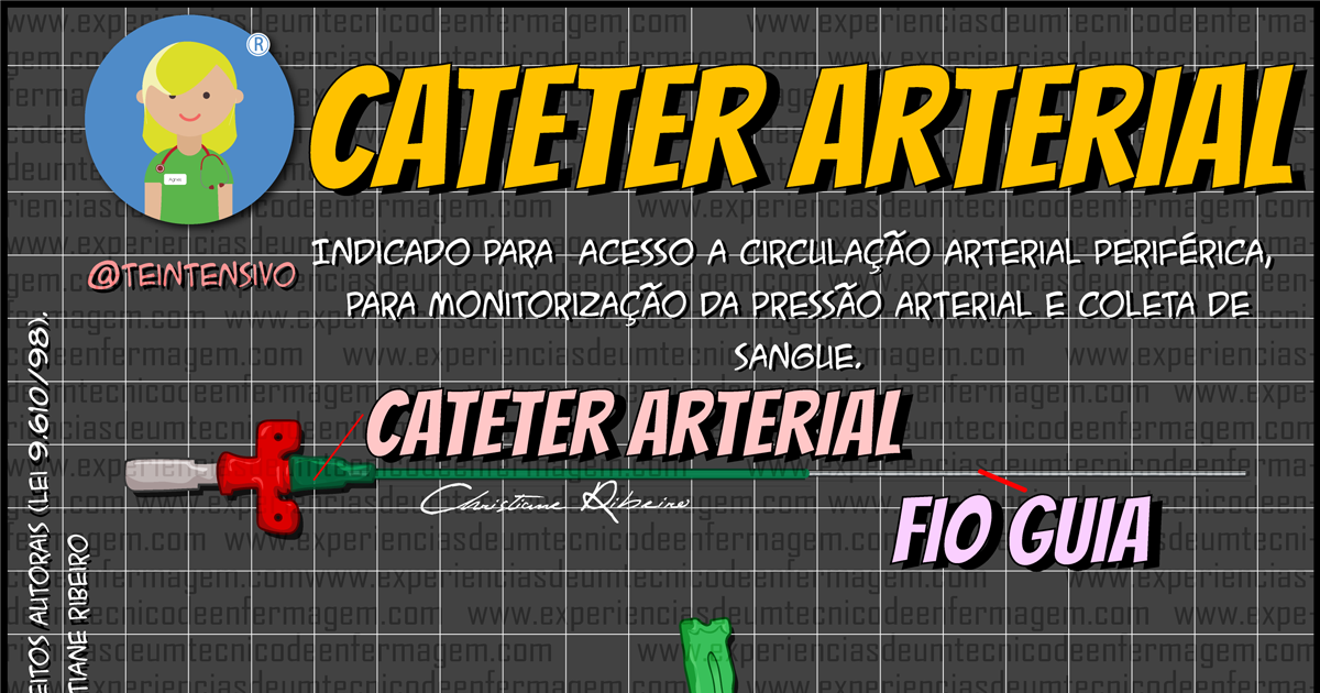 Cateter Arterial