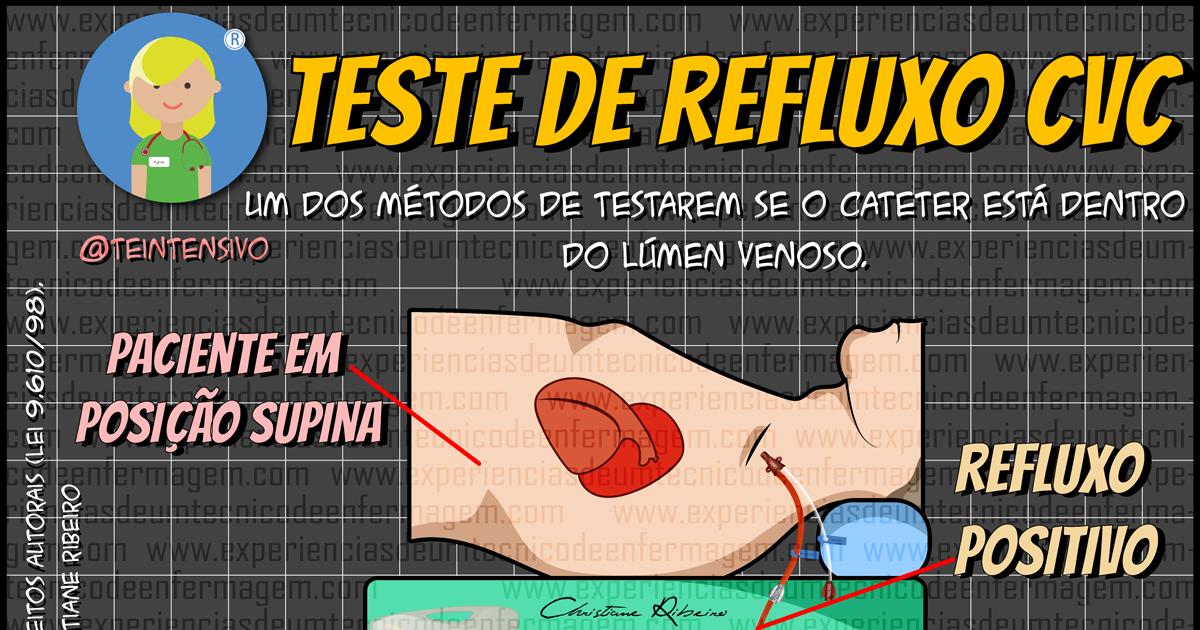 Teste de Refluxo em CVC: Por que é feito?
